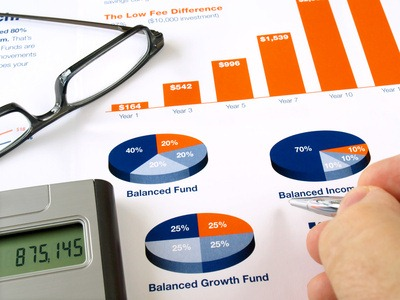 The Best Fixed Rate Investments To Use