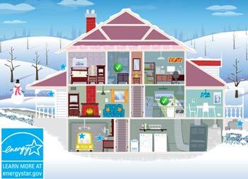energy savings finder